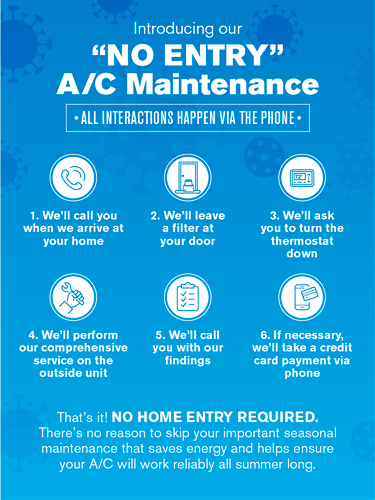 Hvac Service Repairs In Austin Texas